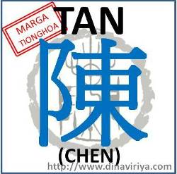 marga-tan cHEN